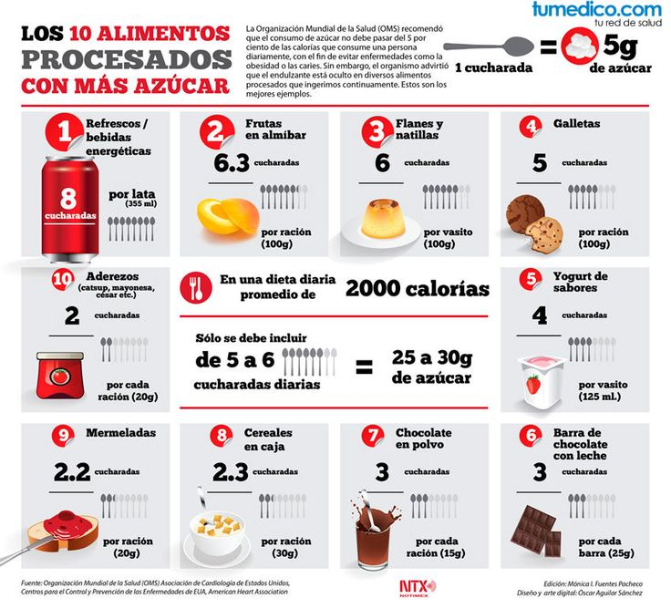 alimentos_con_mucho_azucar